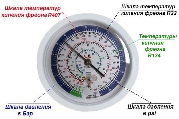 Шкала темпаратур