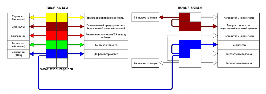 Схема холодильника Стинол